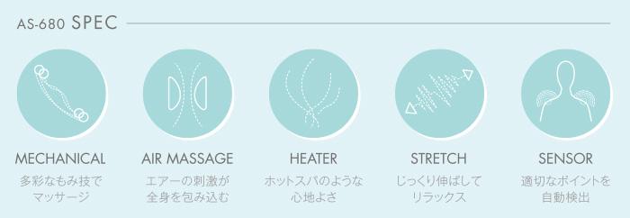 MECHANICAL,AIR MASSAGE,HEATER,STRETCH,SENSOR