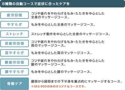 8つの自動コース