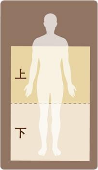 血行を促進させる温熱治療。