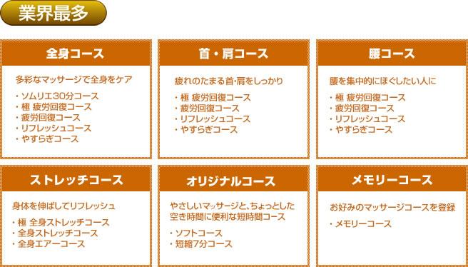 業界最多19種類の自動コース