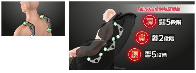 独自の部位別強弱調節。 肩:強弱調節5段階。 背:強弱調節2段階。 腰:強弱調節5段階。