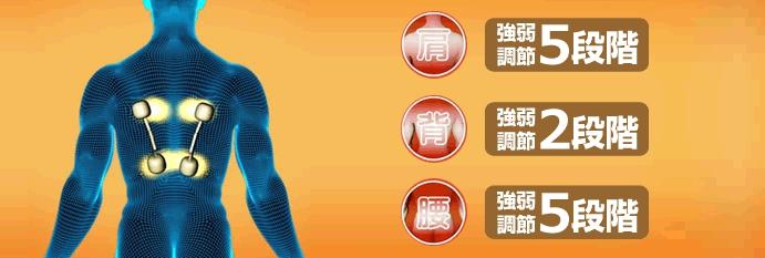 肩、背、腰で多段階(5段階と2段階)の強弱調節が可能