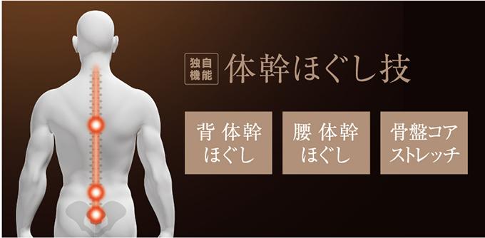 体幹をケアして身体のバランスを整える「体幹ほぐし技」