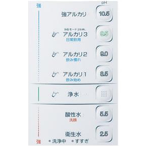 目的に合った「7つの水」がお手軽に選べます。