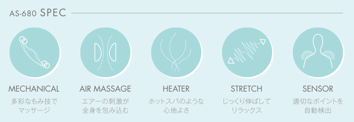 MECHANICAL,AIR MASSAGE,HEATER,STRETCH,SENSOR