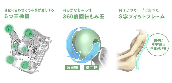 360度回転もみ玉、GRIP式3.0+、S字フィットフレーム